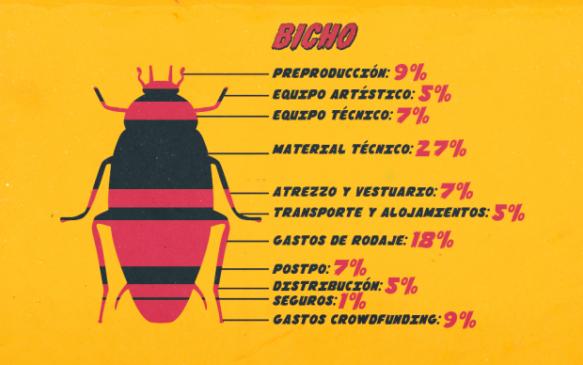 Quesito-bicho-2
